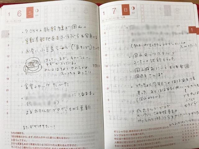 ほぼ日手帳の中身